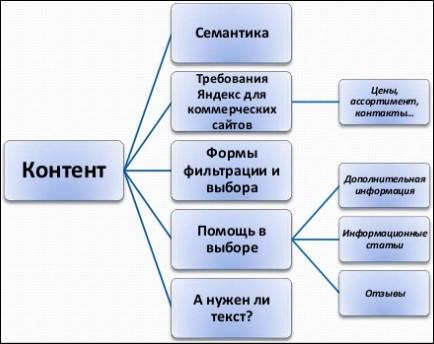 Схема-набросок в качестве примера: