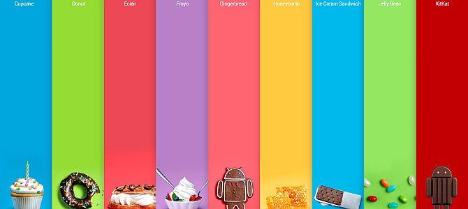 Андроид 4.4: обзор нового Кит Кат (Android KitKat)